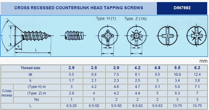 Din 7982 Phillips Flat Head Tapping Screw Self Tapping
