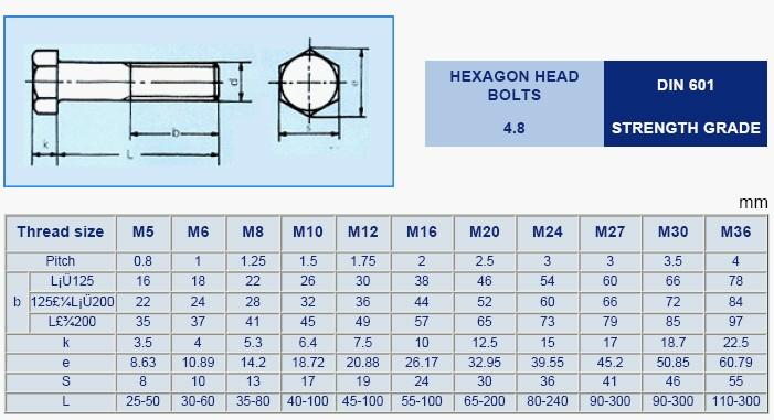 Din 601 Hexagon Head Bolt Hex Head Bolts Dowson S