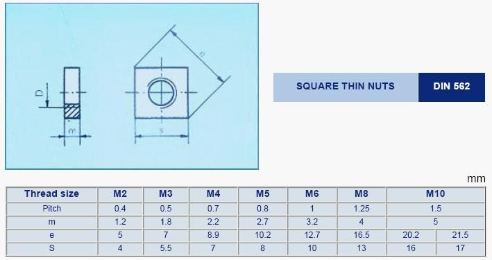 Din 562 Square Nut Square Nuts Dowson S Fasteners Co Ltd